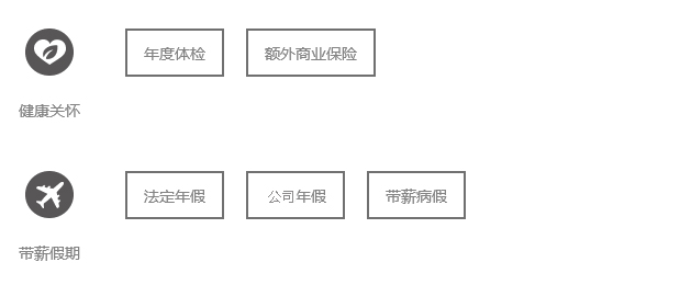 F:\Company Web Project\Web Files\网站-人力资源\薪酬福利\5.jpg